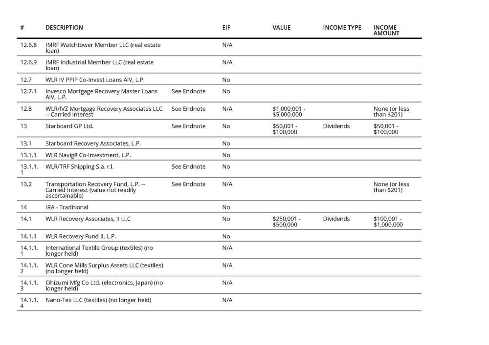 Ross Wilbur L. Final 278_Page_23.jpg