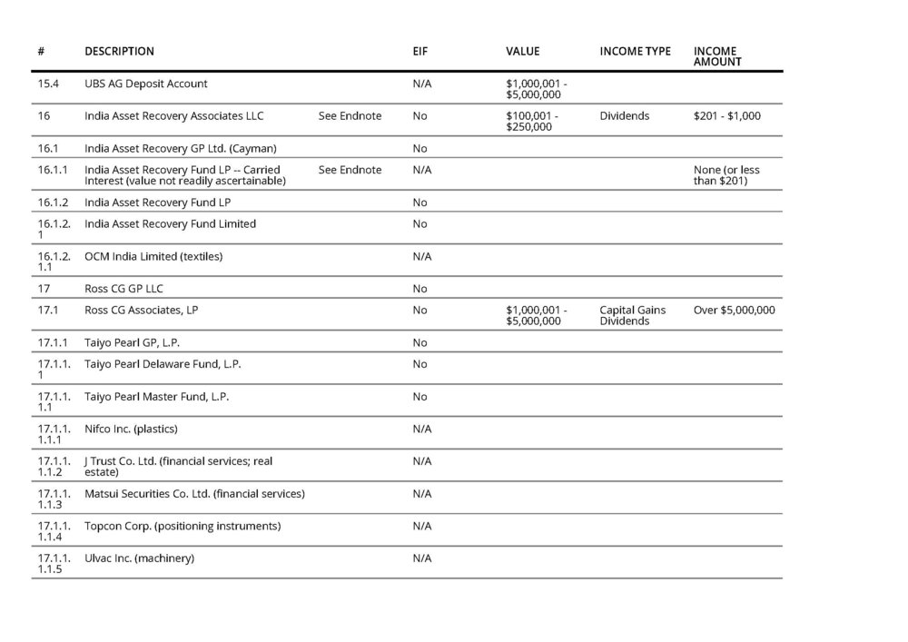 Ross Wilbur L. Final 278_Page_25.jpg