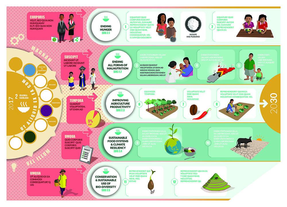 graphic recording hong kong infographic