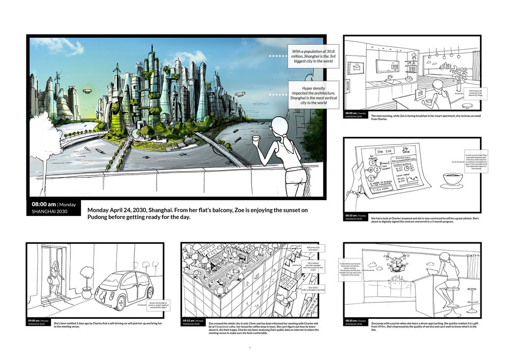 Storyboard-Wealth Management.jpg