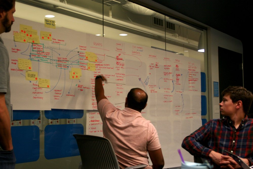 Identify new opportunites. - When a Product Team achieves a previous objective or a new opportunity arises and can benefit from the focus a Design Sprint