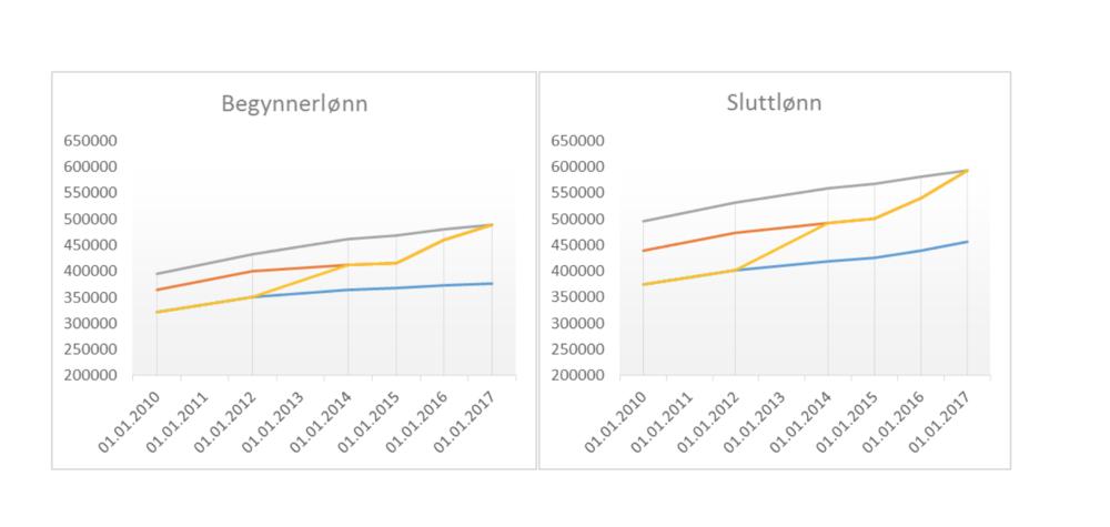 Skjermbilde 2017-02-03 kl. 09.47.37.png