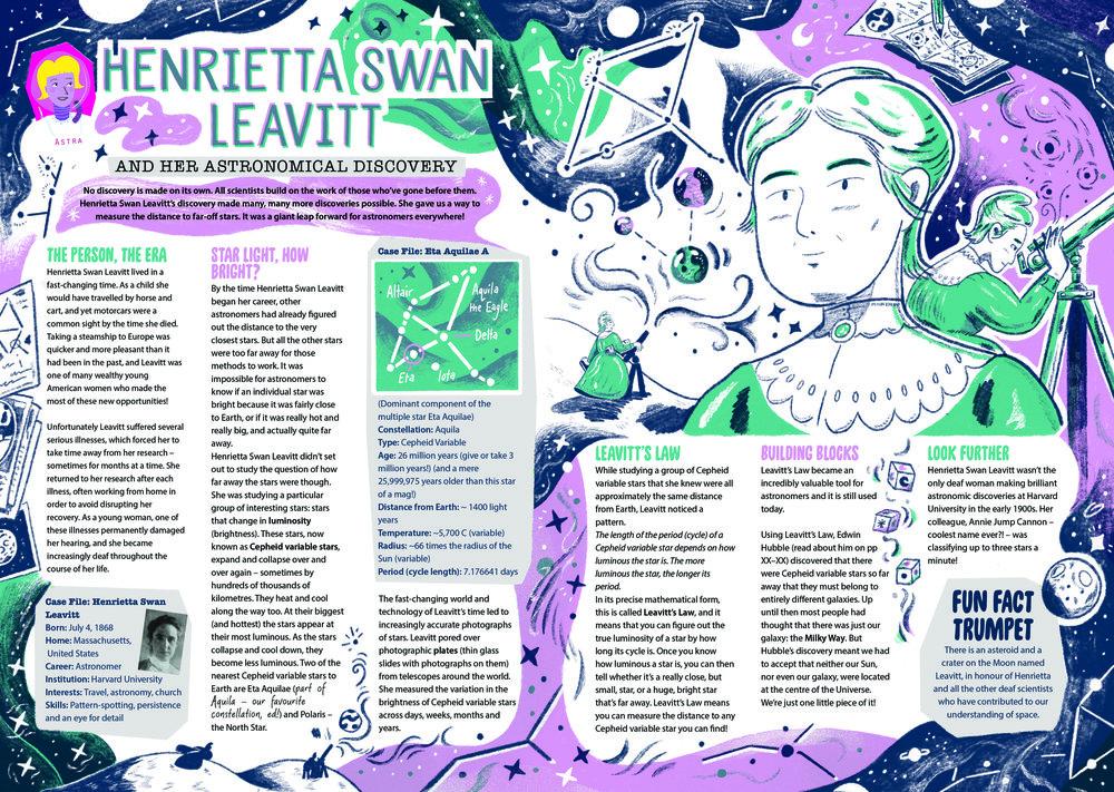 Henrietta Swan Leavitt Profile, Aquila Magazine, November 2018