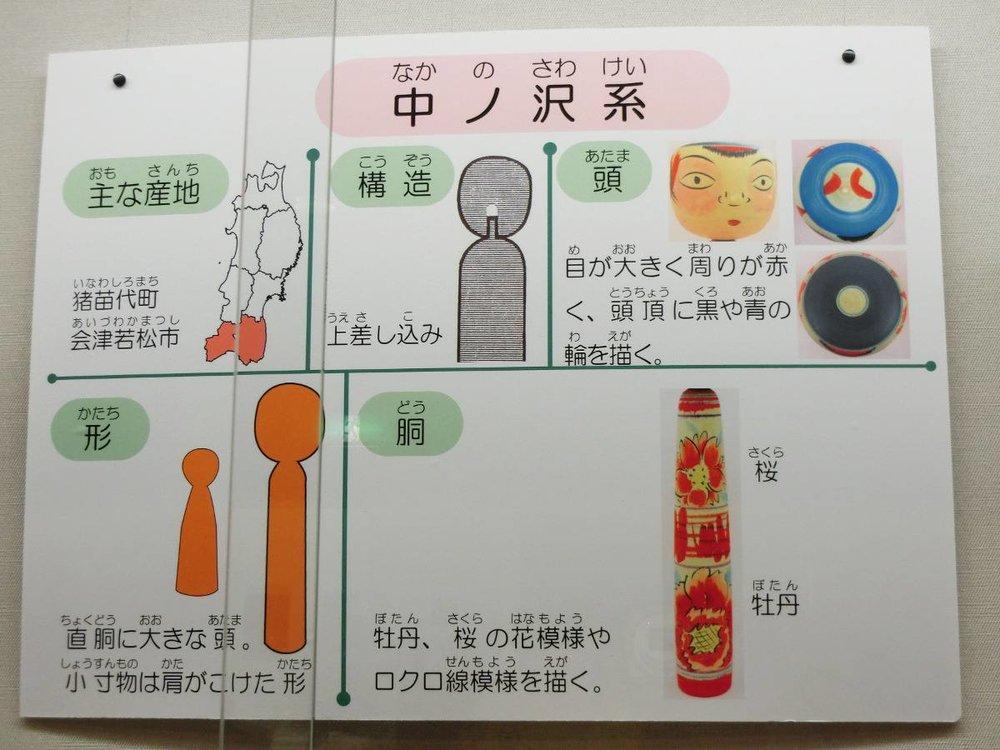 caractéristiques des kokeshis nakanosawa