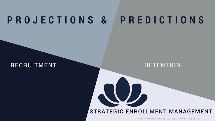 Gowan Group 's  Strategic Enrollment Management Model will result in a larger more  accurate candidate pool , a  higher admissions yield , less attrition, stronger  donor participation , a more  active alumni  body, and a more energized and  engaged internal community .