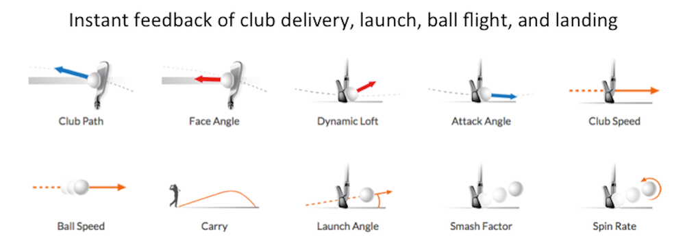 TrackMan software provides instant feedback of club delivery, launch, ball flight, and landing.