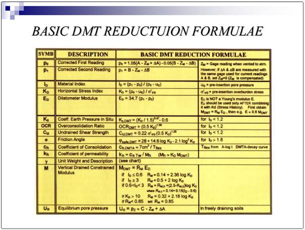 DMT-03.png