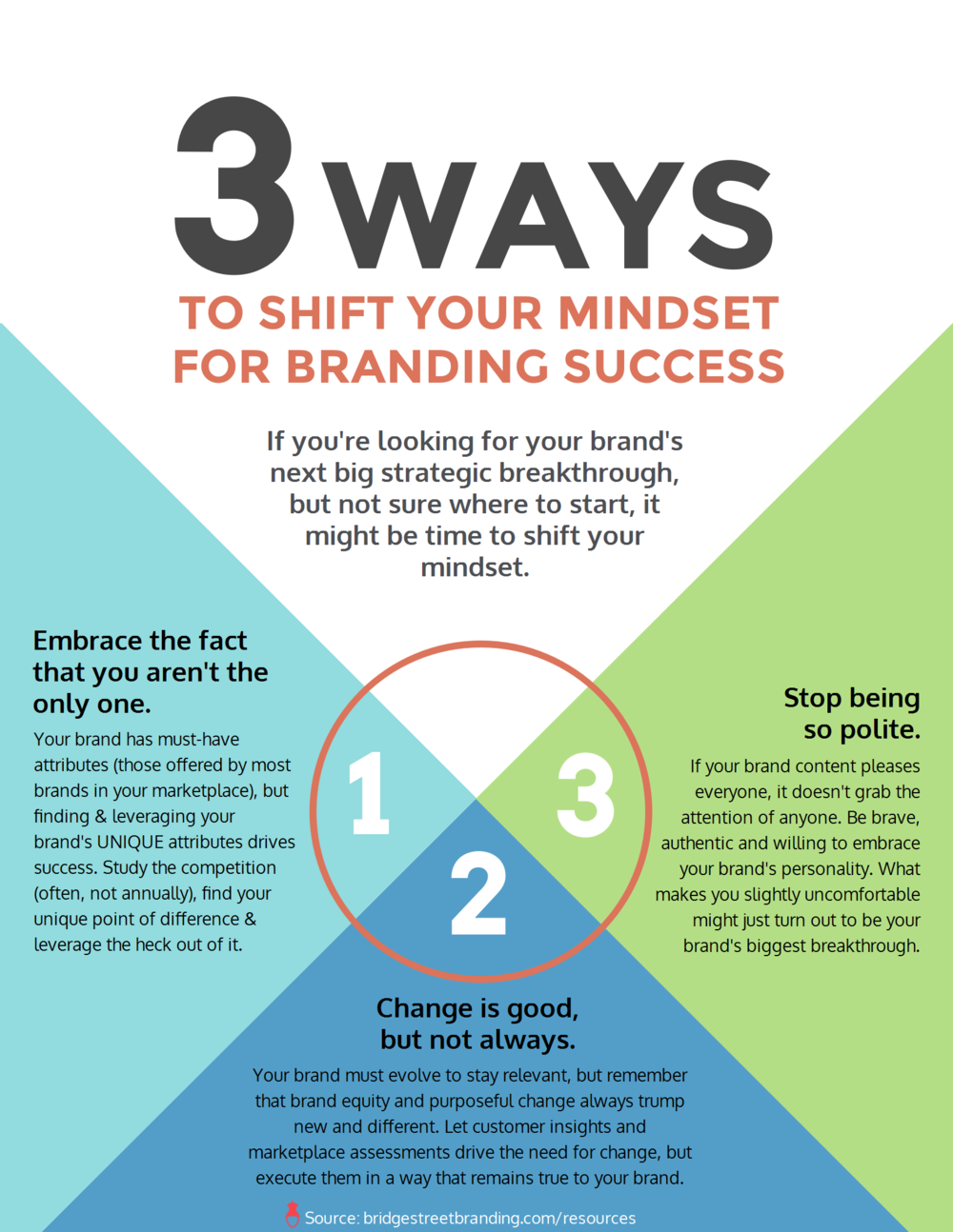bridge_street_branding_infographic_3ways_shift_mindset_branding_success