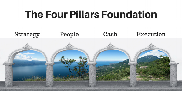 The Four Pillars Foundation.png