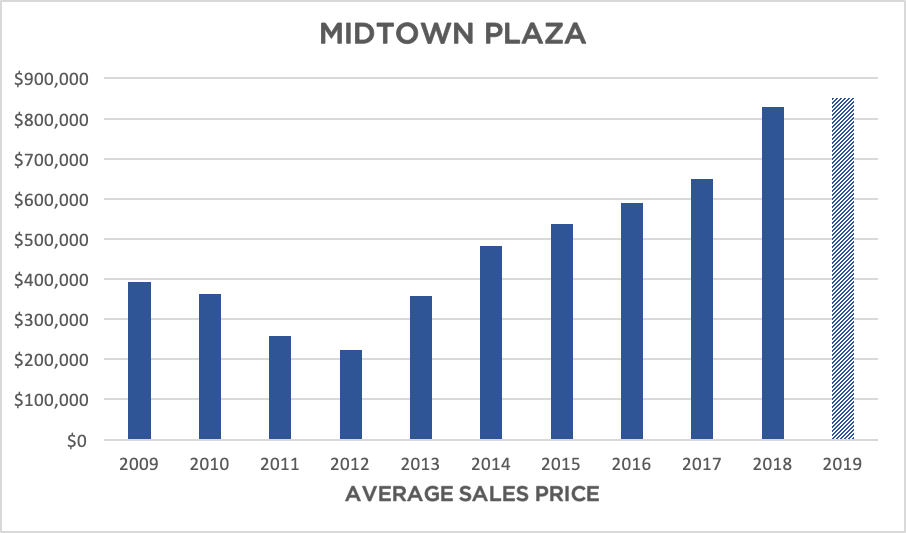 MIDTOWN PLAZA.png