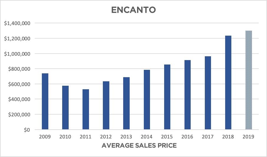 ENCANTO.png