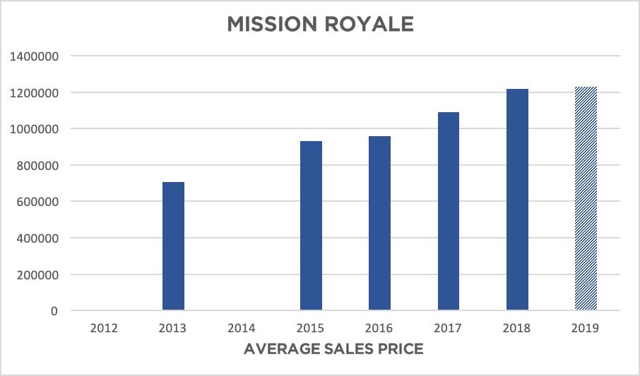mission royale.png