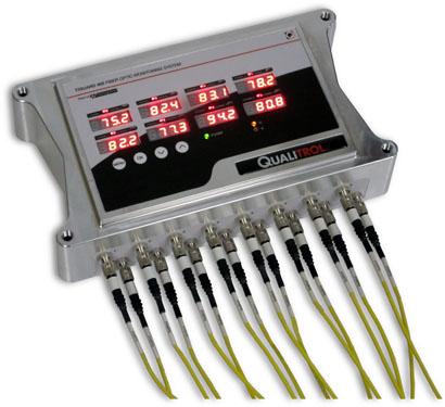 QUALITROL_T_GUARD_405_Fiber_optic_winding_temperature_monitoring_system.jpg