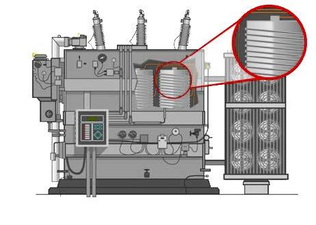 Qualitrol 509 Intelligent Transformer Monitor 509 DW.jpg