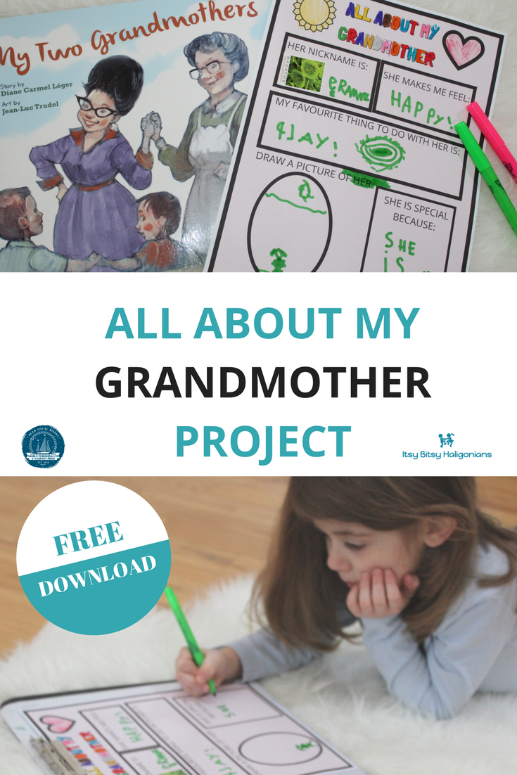 Create a special gift for grandmother with this All About My Grandmother poster.png