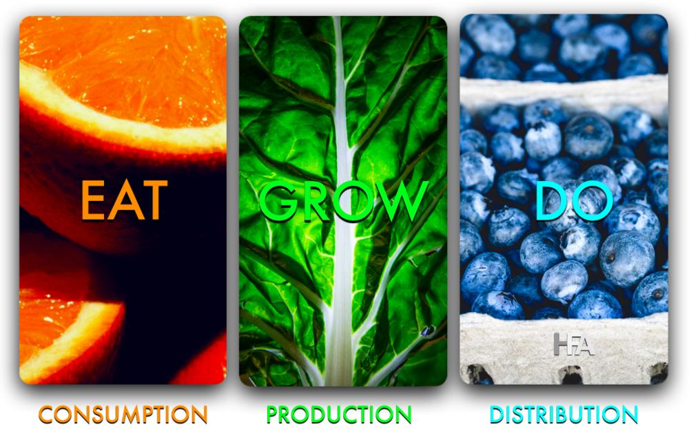 eat grow do.png