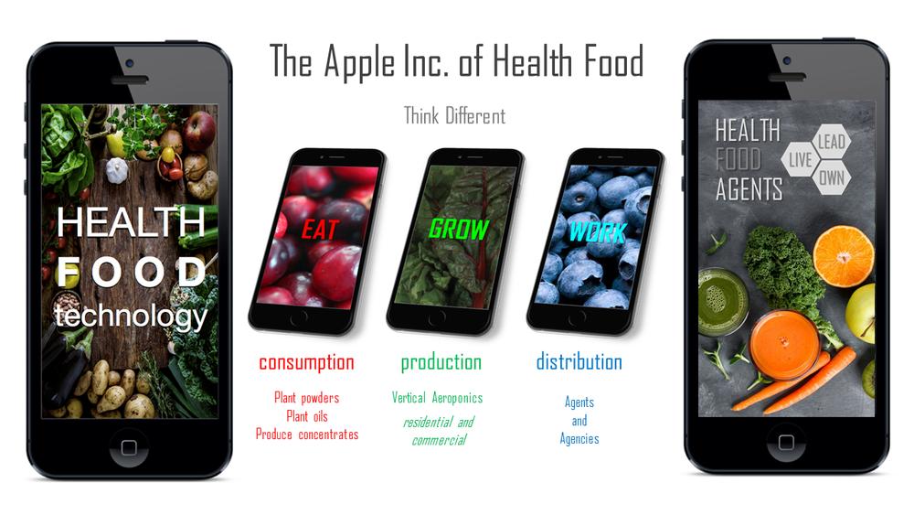 Apple inc of health food 2.png