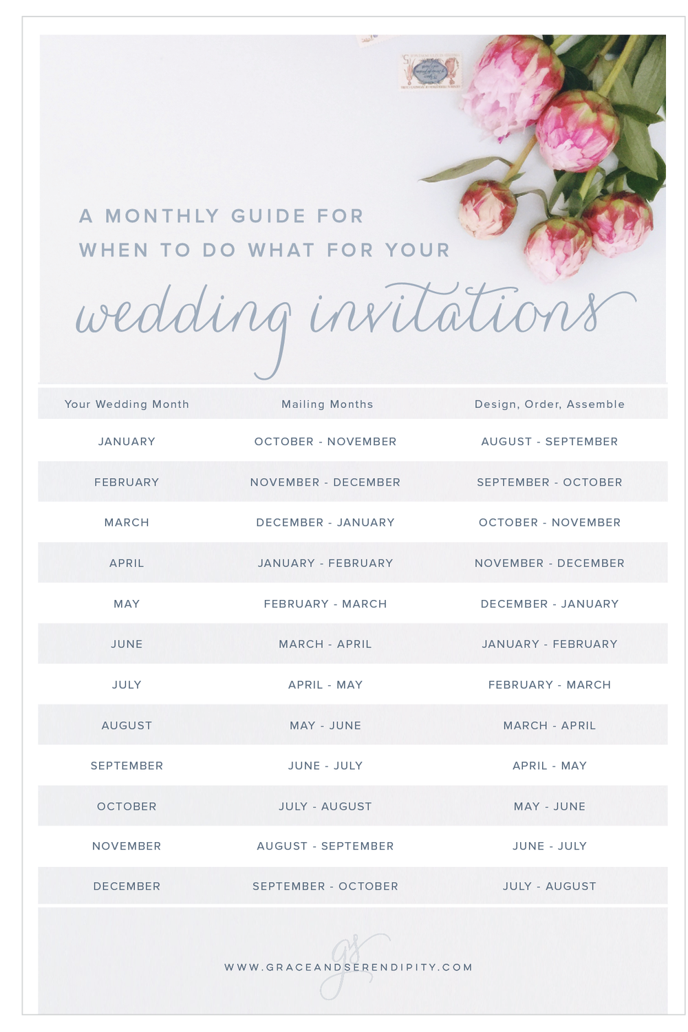 When to Mail Wedding Invitations by Grace and Serendipity