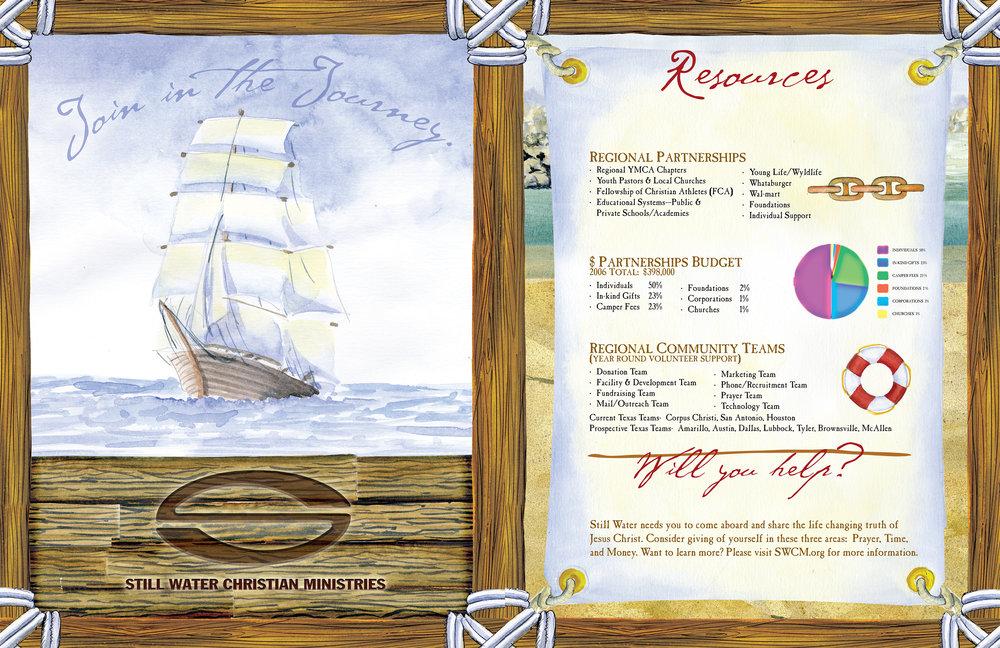 SWCM-Brochure-TESTp2.jpg