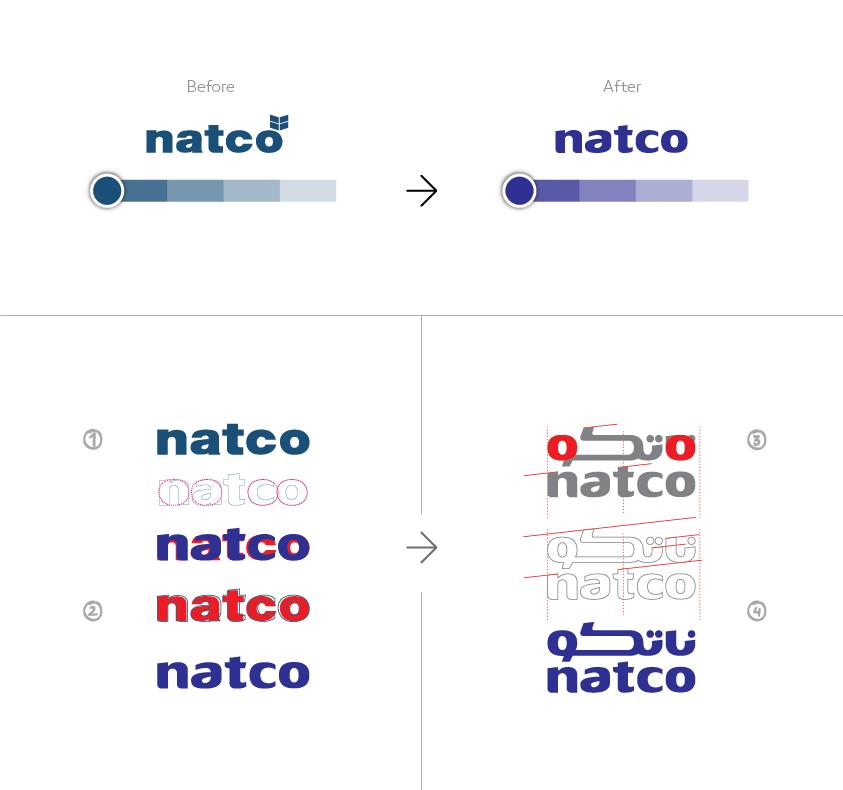 natco_behance-03