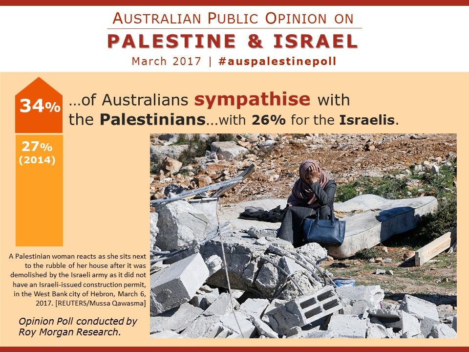 Australian sympathy with the Palestinian people.