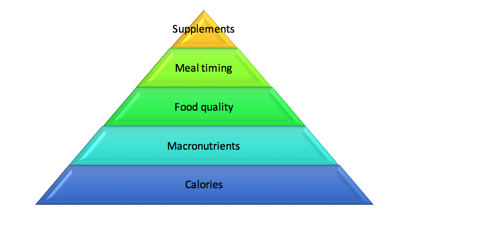 Nutrition for athletes.png
