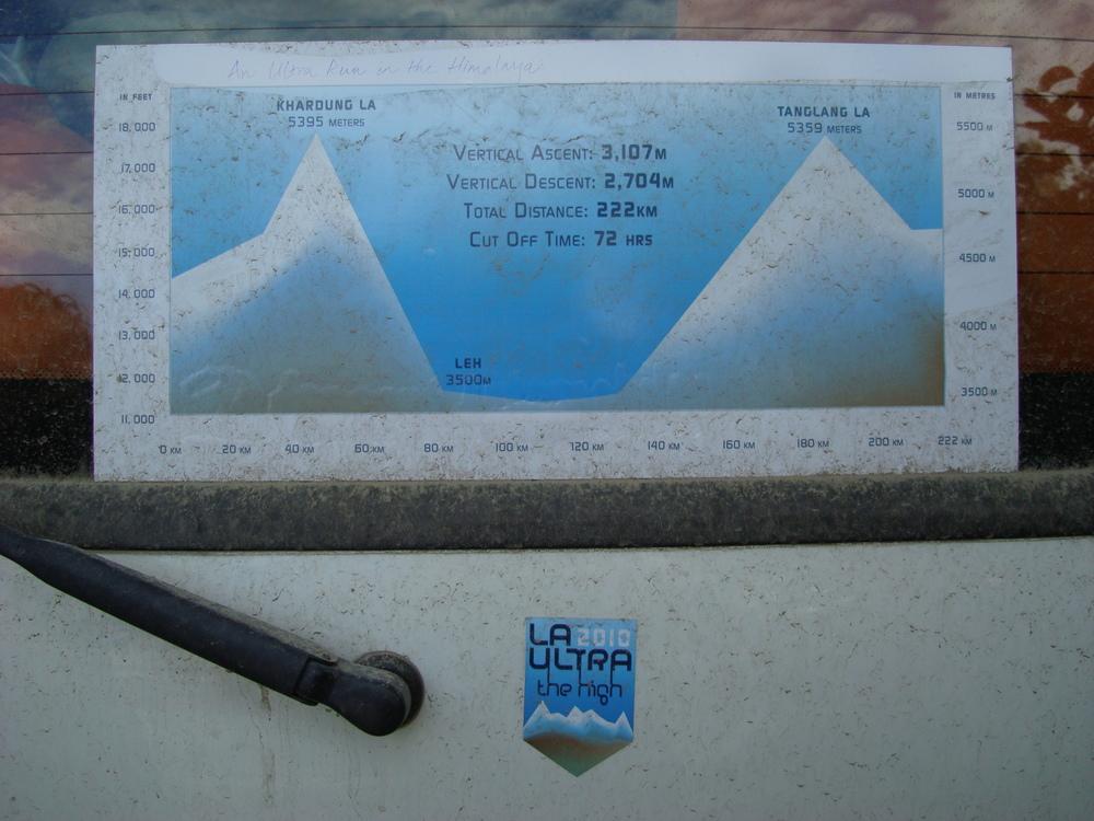 The original altitude map