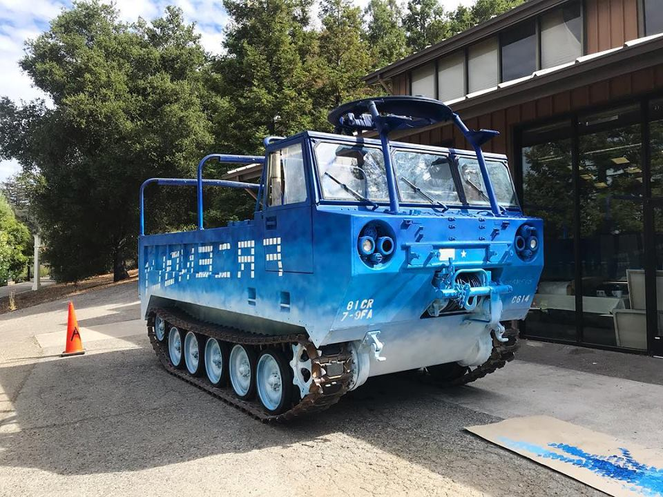 The Tracked Project