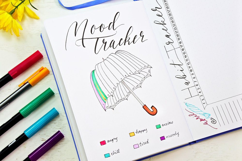 A creative mood tracker from  Sheena of the Journal .