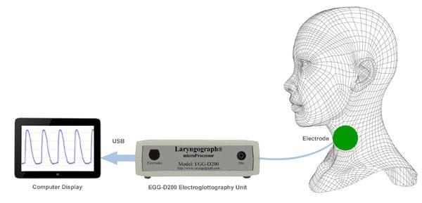 Electrolaryngograph.jpg