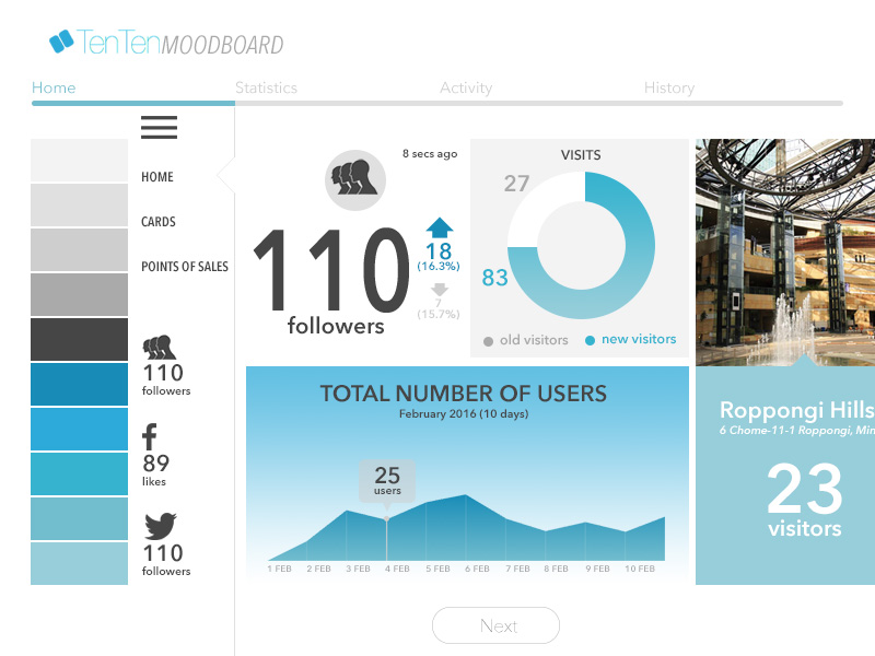 BEACON MANAGEMENT DASHBOARD - Designed mockups of a dashboard that allows the user to manage vending machines and beacons