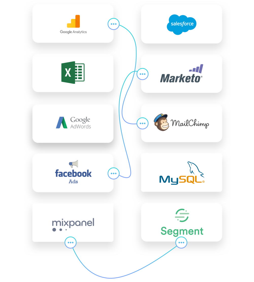 Aggregate - Aggregate all of your business data—from Google Analytics and Salesforce, to CSV, Excel or Redshift—and let us automaticallyconnect and analyze your data.
