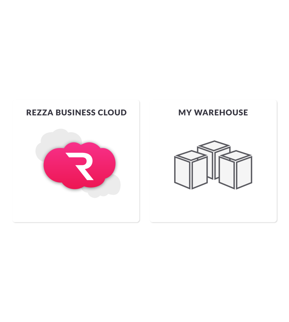 Flexible infrastructure - Rezza is designed to grow and scale with you. If you have a data warehouse, we'll gladly connect and analyze in place. Don't have a cloud solutions, just use the Rezza Business Cloud.