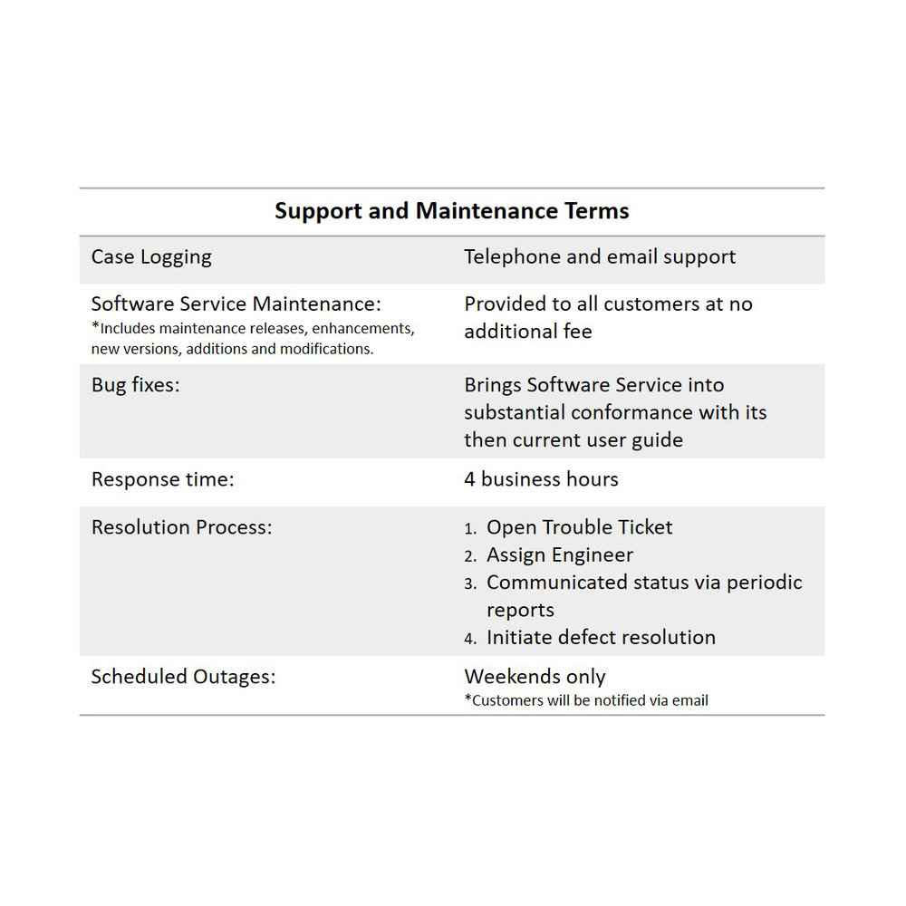 Support and maintenance terms.jpg