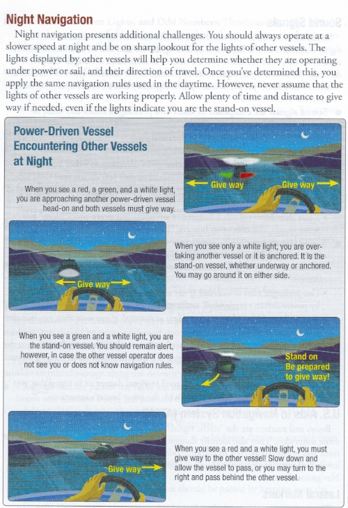 It's extremely important hat anyone who may be operating a watercraft at night be well-versed in identifying and understanding what the visible running lights on other vessels mean, as outlined here on page 15 of the SCDNR Boating Safety Course workbook.