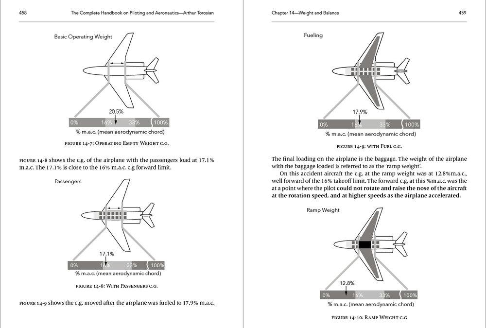 weightandbalance_aircraft.png