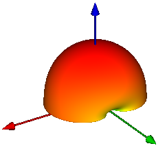 Figure 2: Circular Patch Antenna.