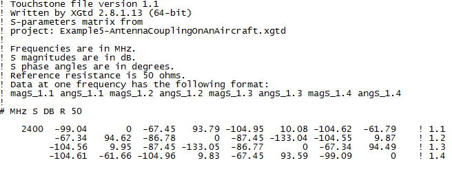 Figure 6: S-Parameter exported to a Touchstone file.