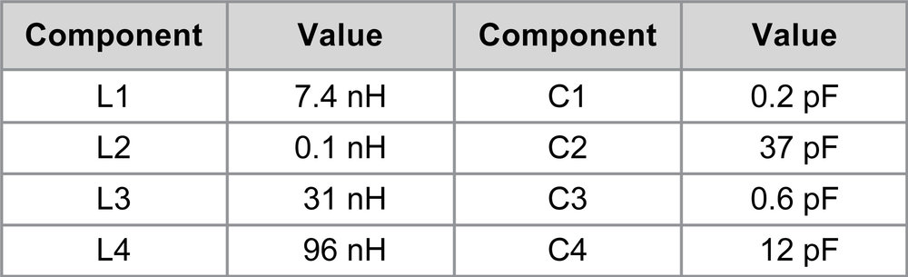 Table 2: Optimal circuit component values.