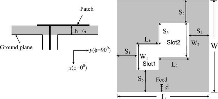 Figure 1 - Published antenna schematic