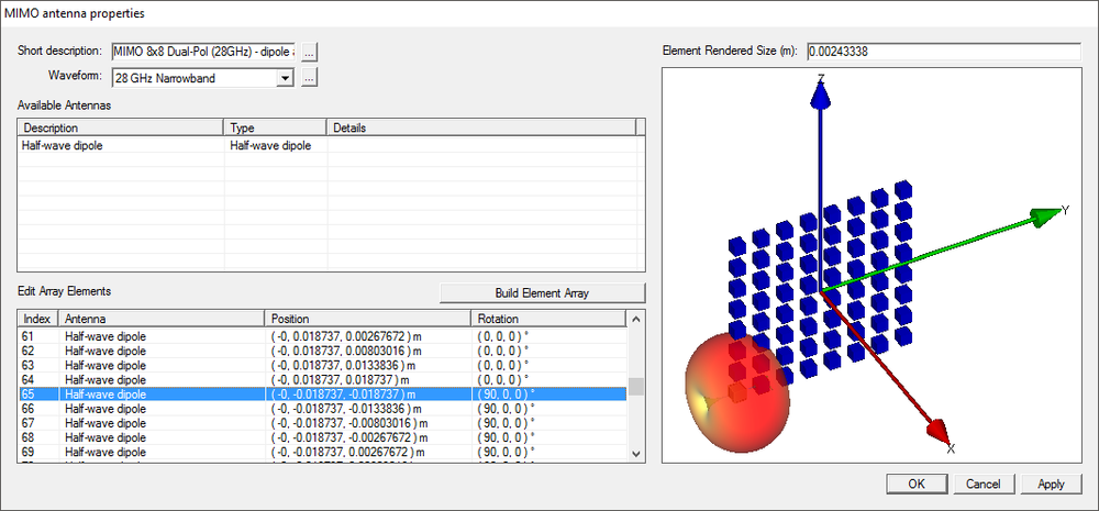 Figure 3: The 128-element Massive MIMO array was built in Wireless InSite's powerful array builder.