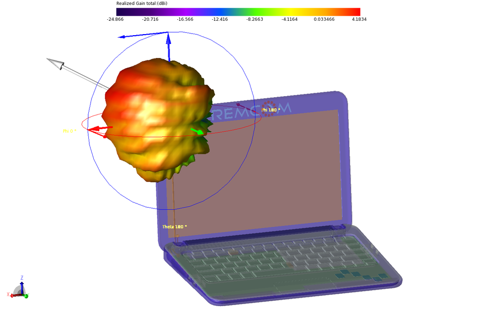 Figure 1: Far field gain pattern of an inverted FL antenna in a laptop simulated using XFdtd