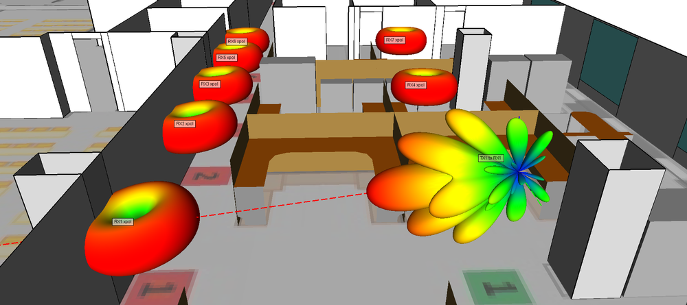 mmWave Channel Modeling with Diffuse Scattering in an Office Environment