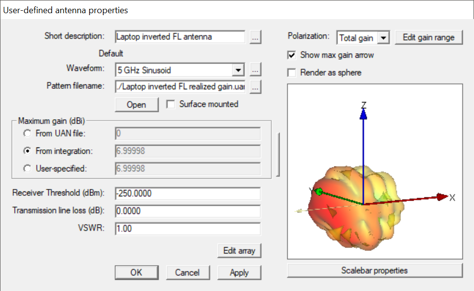 Figure 3: Imported far-field gain of the inverted FL antenna simulated using XFdtd