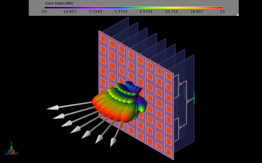 Figure 13: This is an alternate view of the three-dimensional beam patterns of the seven beams generated by the array.