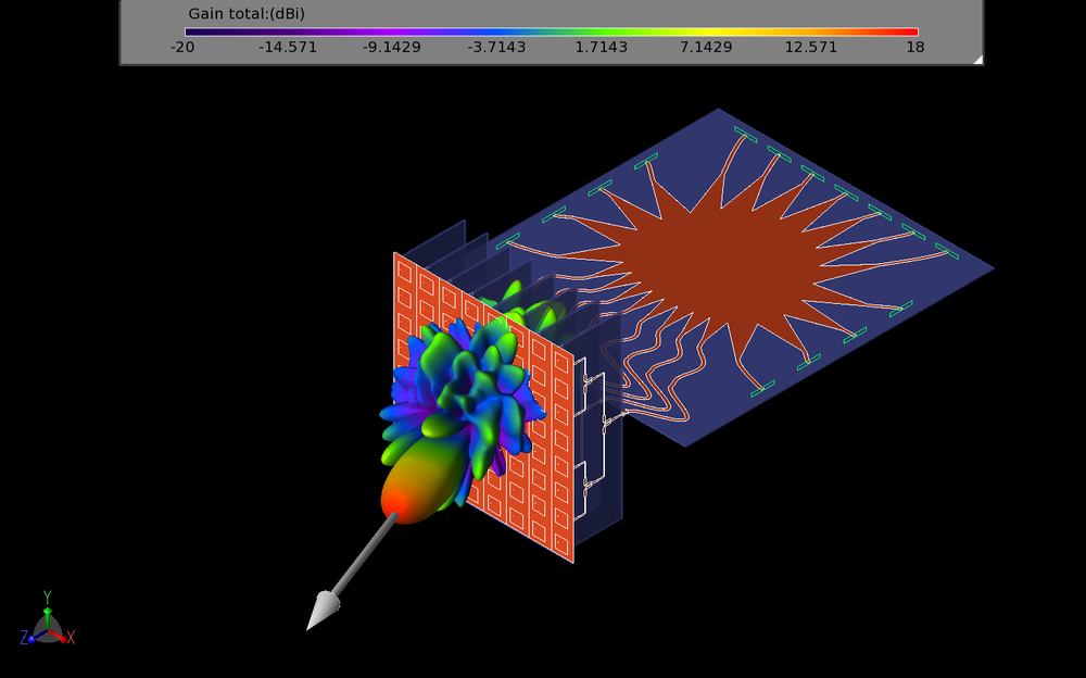 Figure 20: Shown in this figure is a three-dimension view of the beam pattern from input port 2 of the Rotman lens generated by the entire system.
