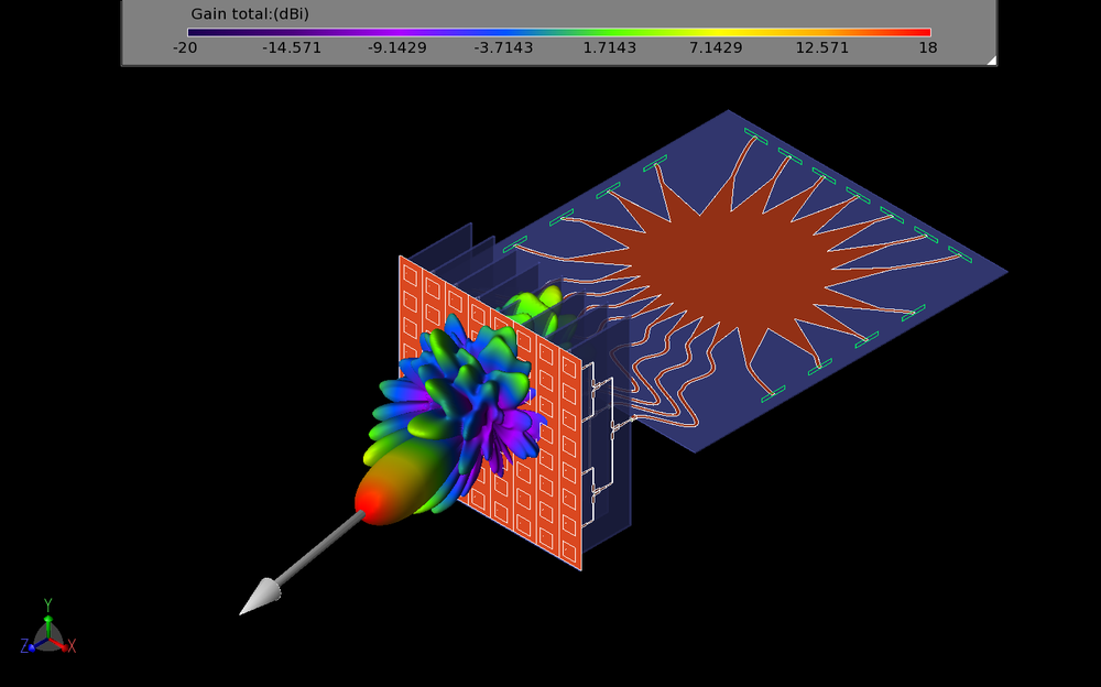 Figure 21: Shown in this figure is a three-dimension view of the beam pattern from input port 3 of the Rotman lens generated by the entire system.