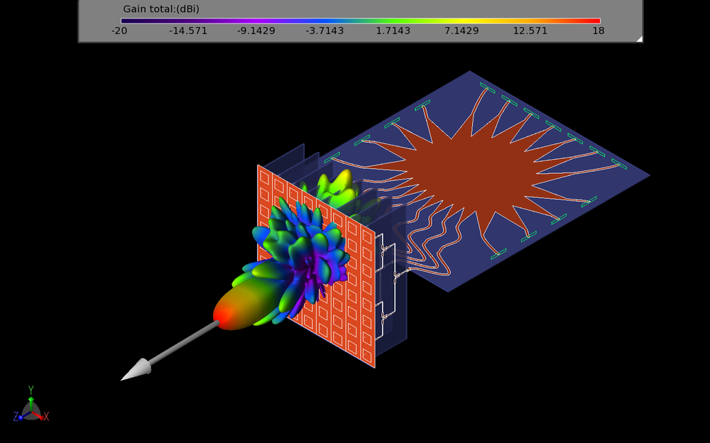 Figure 22: Shown in this figure is a three-dimension view of the beam pattern from input port 4 of the Rotman lens generated by the entire system.