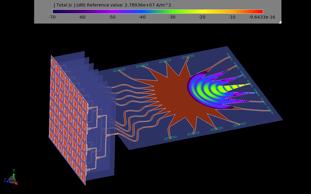 Figure 25: This figure shows the propagation of conduction currents from beam port 4 into the Rotman lens.