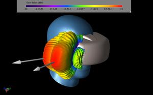 Antenna Design, Simulation and Analysis Software — Remcom